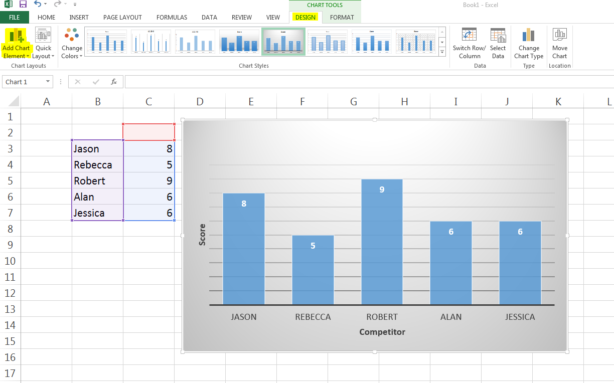 how to create excel chart - Khafre